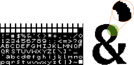 Extension of a bitmap font, where the jagged effect is appreciated.