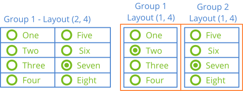 Examples of radio groups. A group of eight options and two groups of four.