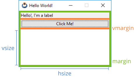 Properly formatted interface window.